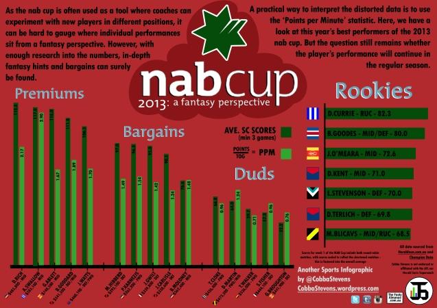 Nab Cup Fantasy Cobba