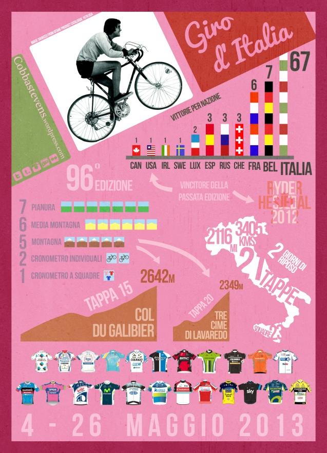 Giro D'Italia13