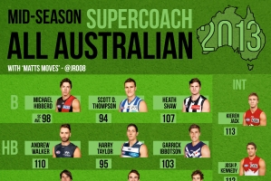 Mid Season All Australian