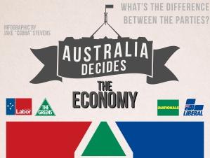 Australia Decides Header