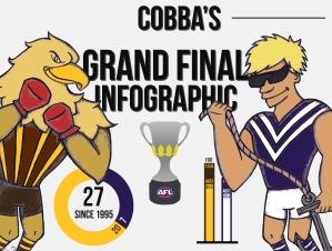 Grand Final