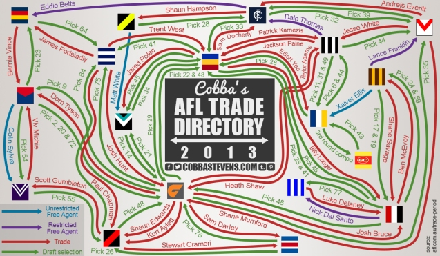 afl trade - photo #4