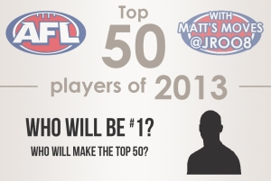 Top 50 players 2013