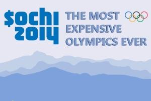 Cost of Sochi
