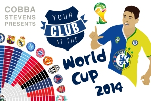 World Cup Clubs Visually