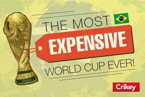 Brazil expensive Cobba