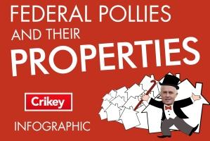 Pollies Properties Cobba