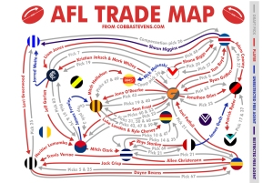 2014 Trade Map
