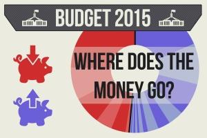 Budget cobba