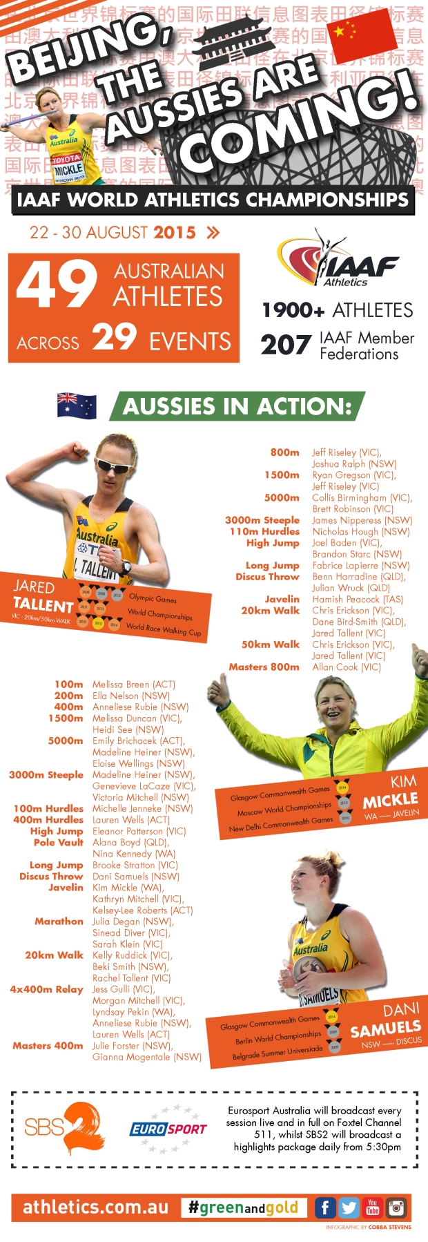 Beijing, the Aussies are Coming!