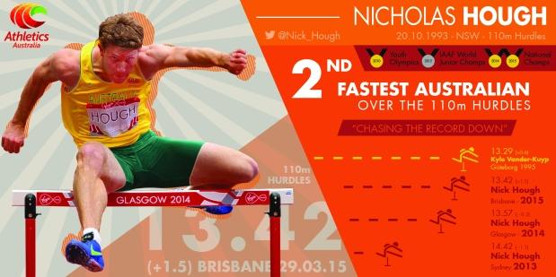 Nicholas Hough v2